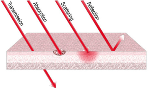 laser plume